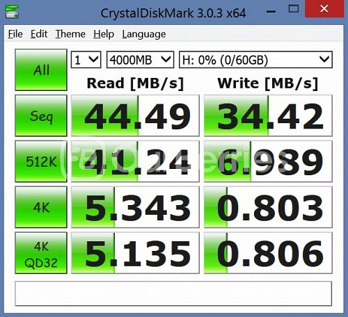 CrystalDiskMark Test 1 - 4000MB x 1