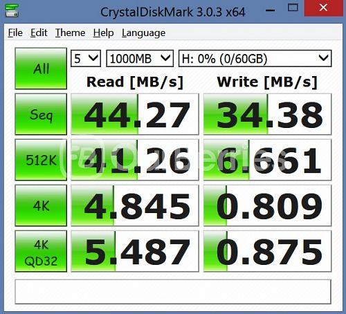 CrystalDiskMark Test 3 - 1000MB x 5