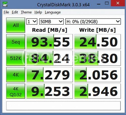 CrystalDiskMark 2 - 50MB x 1