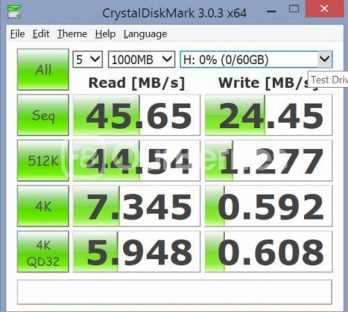 CrystalDiskMark 3 - 1000MB x 5
