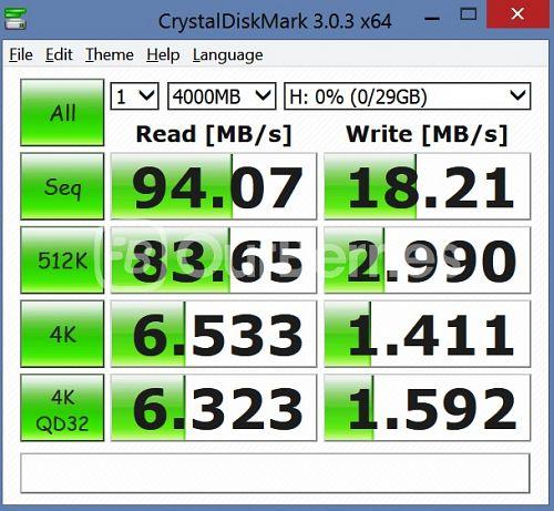 CrystalDiskMark 1 - 1000MB x 1