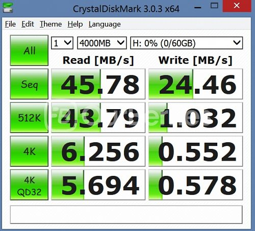 CrystalDiskMark 1 - 4000MB x 1