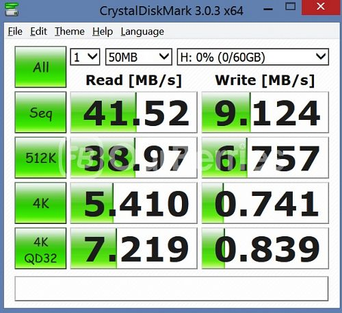 CrystalDiskMark Test 2 - 50MB x 1