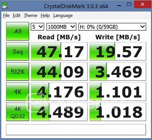 CrystalDiskMark 3 - 4000MB x 5