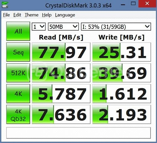 CrystalDiskMark Test, 1 x 50mb, for Transcend Premium UHS-I [300x] (64GB)