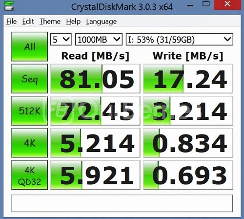 CrystalDiskMark Test, 5 x 1000mb, for Transcend Premium UHS-I [300x] (64GB)