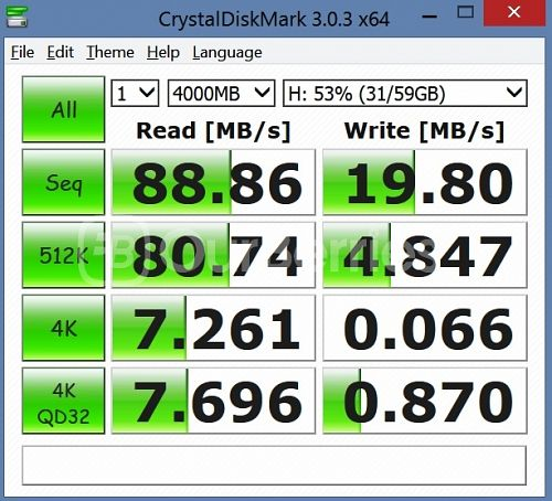 OEM Unbranded MicroSD [Samsung] First CrystalDiskMark Test (4000MB x 1)
