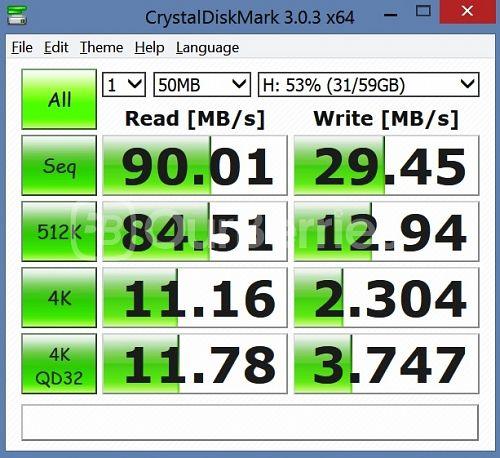 OEM Unbranded MicroSD [Samsung] Second CrystalDiskMark Test (50MB x 1)