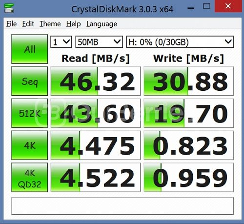 'OEM For Samsung Extreme' MicroSD (32GB) Second CrystalDiskMark Test (50MB x 1)