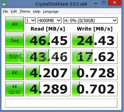 'OEM For Samsung Extreme' MicroSD (32GB) First CrystalDiskMark Test (4000MB x 1)