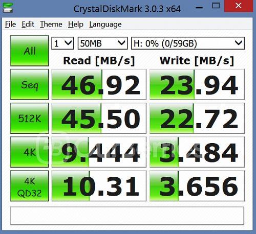 CrystalDiskMark 2 (1 x 50MB) for Samsung Plus MicroSD