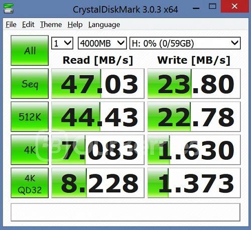 CrystalDiskMark 1 (1 x 4000MB) for Samsung Plus MicroSD