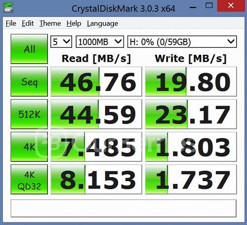 CrystalDiskMark 3 (5 x 1000MB) for Samsung Plus MicroSD