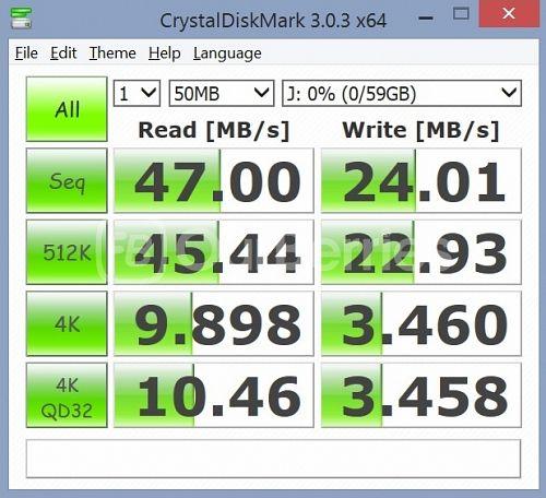 CrystalDiskMark Test 2 (1 x 50MB) for Samsung Evo microSD