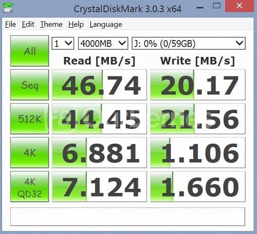 CrystalDiskMark Test 1 (1 x 4000MB) for Samsung Evo microSD