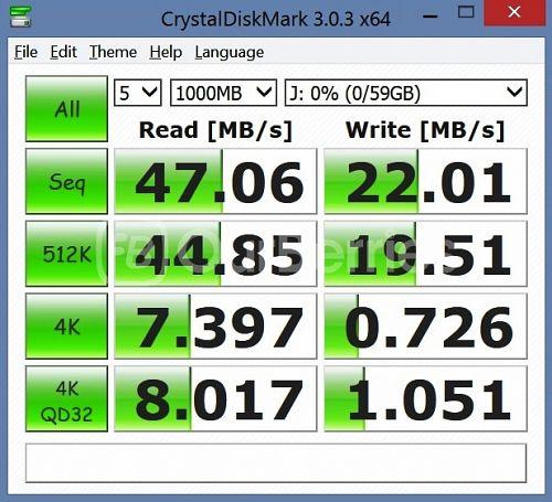 CrystalDiskMark Test 3 (5 x 1000MB) for Samsung Evo microSD