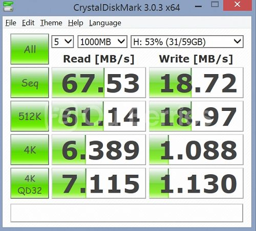 Samsung PRO microSD (Old Model) CrystalDiskMark 3