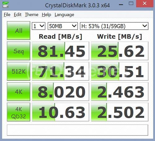 Samsung PRO microSD (Old Model) CrystalDiskMark 2
