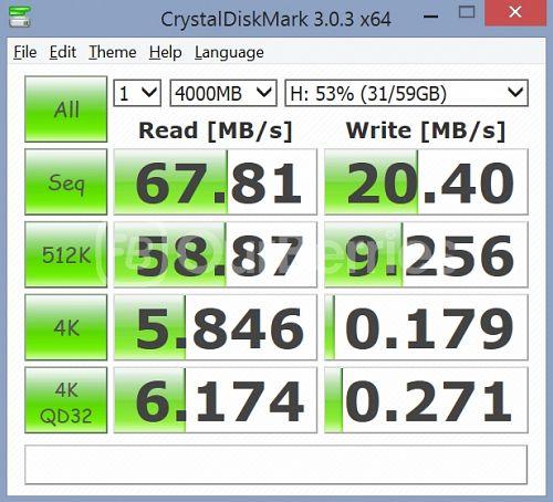 Samsung PRO microSD (Old Model) CrystalDiskMark Test 1