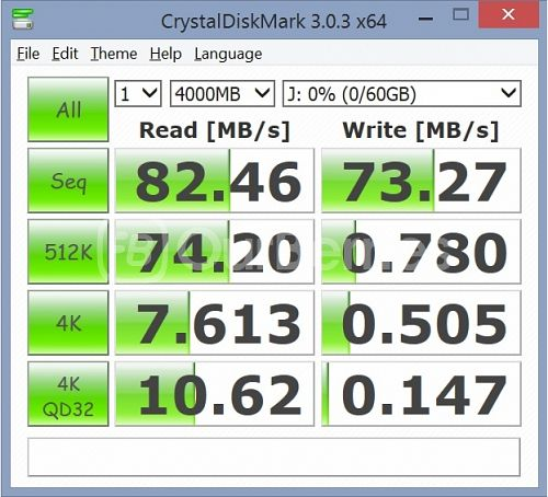 Kingston CL10 UHS-I 90R/45W MicroSD (64GB) [SDCA10] CrystalMarkDisk test 1
