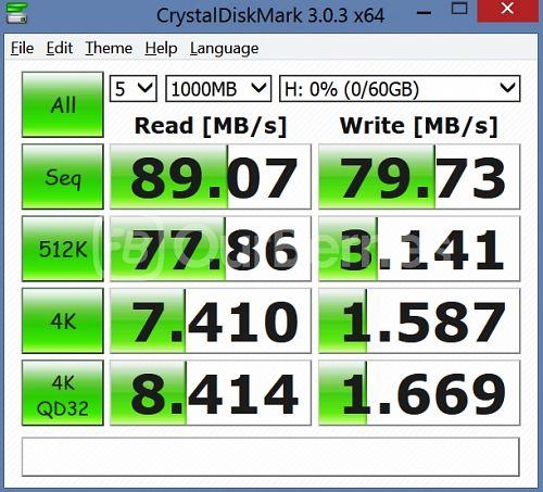 Samsung PRO microSD (New 2014 Model) (64GB) CrystalDiskMark 3, 5 x 1000MB