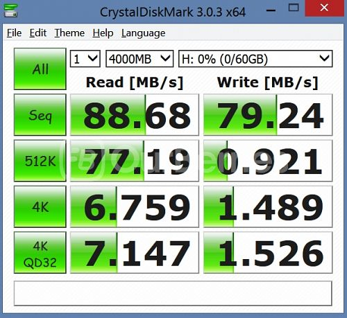 Samsung PRO microSD (New 2014 Model) (64GB) CrystalDiskMark, 4000MB