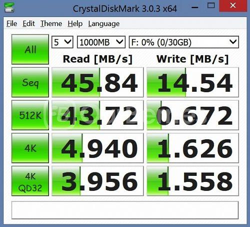 SanDisk Ultra microSDHC UHS-I (Old Variant) CrystalDiskMark 3, 5 x 1000MB