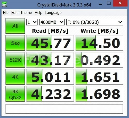 SanDisk Ultra microSDHC UHS-I (Old Variant) CrystalDiskMark 1, 4000MB