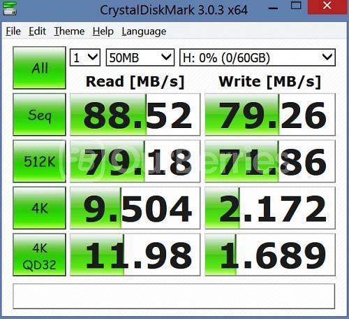 Samsung PRO microSD (New 2014 Model) (64GB) CrystalDiskMark 2, 50MB