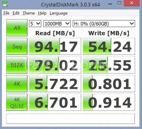 Crystal Disk Mark Test 3 (5 x 1000MB) for PNY Turbo Performance High Speed MicroSD (64GB)