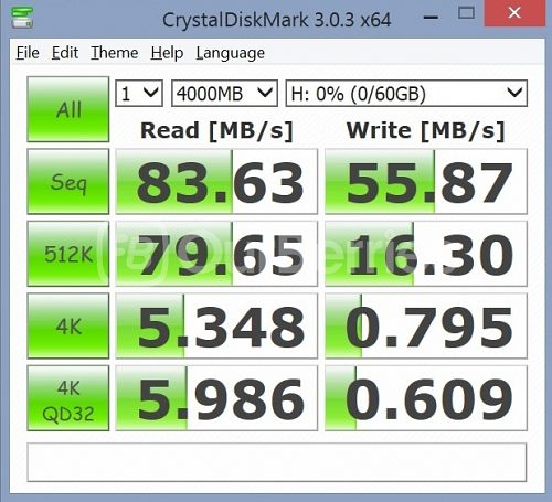 Crystal Disk Mark Test 1 (1 x 4000MB) for PNY Turbo Performance High Speed MicroSD (64GB)