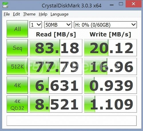 Crystal Disk Mark Test 2 (1 x 50MB) for PNY Turbo Performance High Speed MicroSD (64GB)