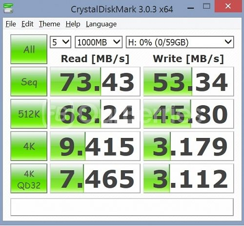 Crystal Disk Mark Test 3 (5 x 1000MB) for SanDisk Extreme microSDXC UHS-3 Card