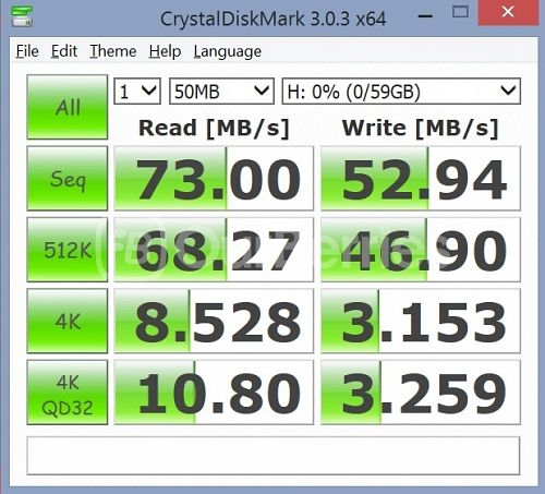 Crystal Disk Mark Test 2 (1x50MB) for SanDisk Extreme microSDXC UHS-3 Card