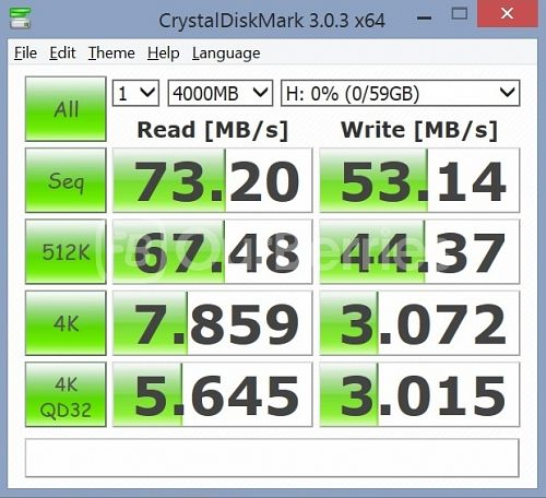Crystal Disk Mark Test 1 (1x4000MB) for SanDisk Extreme microSDXC UHS-3 Card