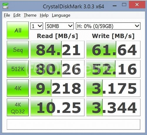 CrystalDIskMark test 2 (1 x 50MB) for SanDisk Extreme Plus microSDXC UHS-I (64GB) [2014 Edition]