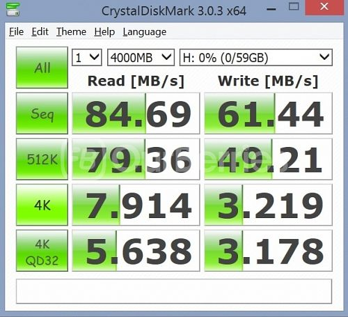 CrystalDIskMark test 1 (1 x 4000MB) for SanDisk Extreme Plus microSDXC UHS-I (64GB) [2014 Edition]
