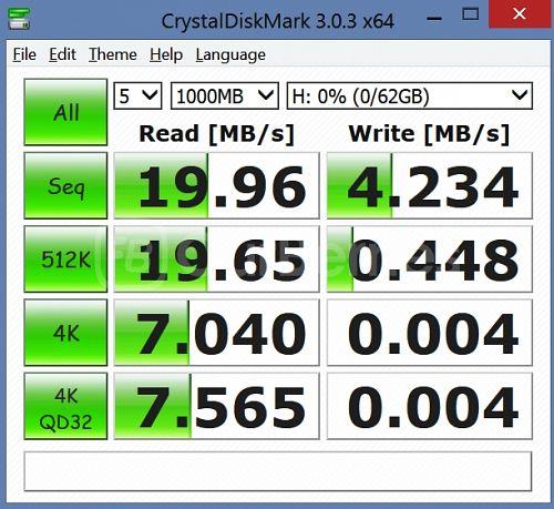 Last test - 5 x 1000mb