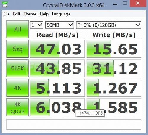 CrystalDiskMark Test 2 (1 x 50MB) for Samsung Evo MicroSD (128GB)