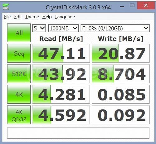 CrystalDiskMark Test 3 (5 x 1000MB) for Samsung Evo MicroSD (128GB)