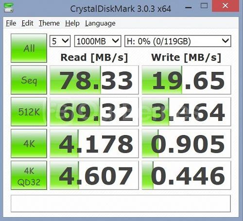 CrystalDiskMark Test 3 (5x1000MB) for Lexar High-Performance UHS-I 633x microSDXC [128GB]