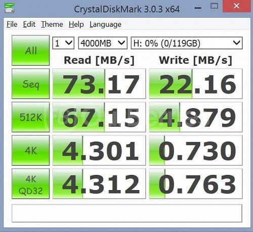 CrystalDiskMark Test 1 (1x4000MB) for Lexar High-Performance UHS-I 633x microSDXC [128GB]
