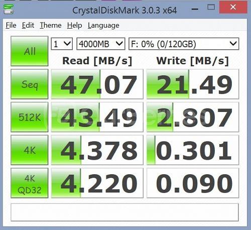 CrystalDiskMark Test 1 (1 x 4000MB) for Samsung Evo MicroSD (128GB)