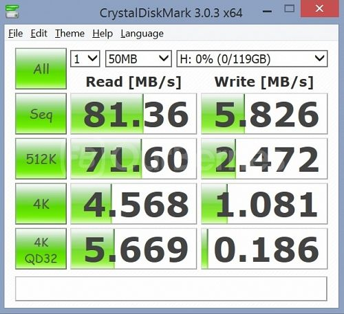 CrystalDiskMark Test 2 (1x50MB) for Lexar High-Performance UHS-I 633x microSDXC [128GB]