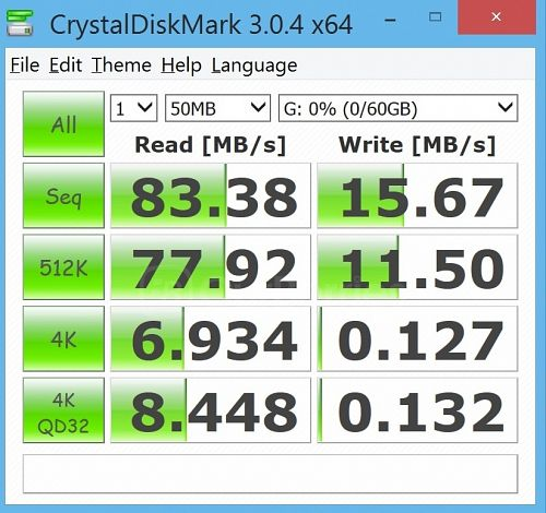 CrystalDiskMark Test 2 for Silicon Power 64GB Elite MicroSDXC Card
