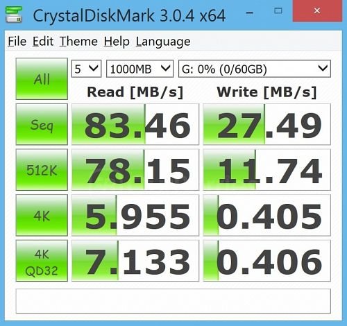 CrystalDiskMark Test 3 for Silicon Power 64GB Elite MicroSDXC Card