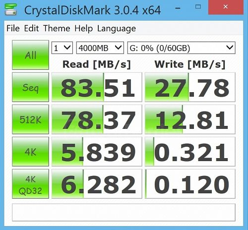 CrystalDiskMark Test 1 for Silicon Power 64GB Elite MicroSDXC Card