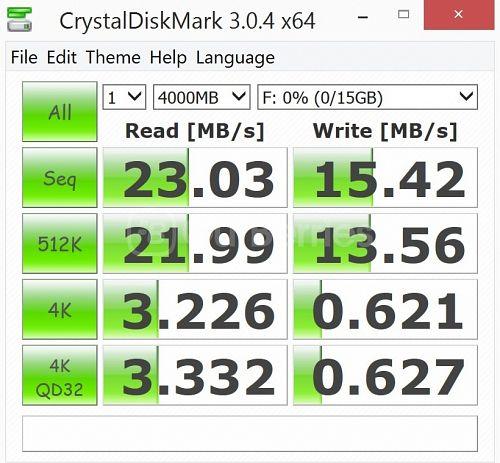 CrystalDiskMark 1 for Remax MicroSDHC