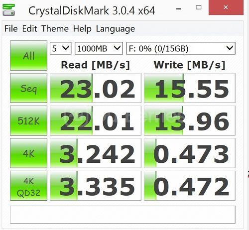 CrystalDiskMark 3 for Remax MicroSDHC