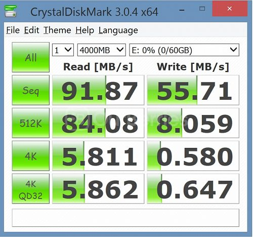 CrystalDiskMark test 1 (1 x 1000MB or 1GB) using UHS-I card reader with the PNY Turbo Performance 64GB High Speed MicroSD [2015 Edition]